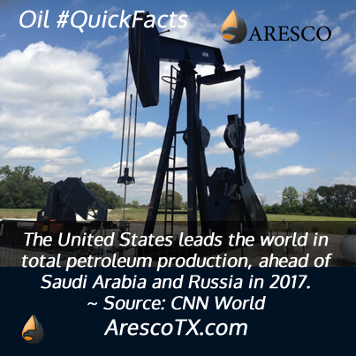 US Leads World in Total Petroleum Production in 2017
