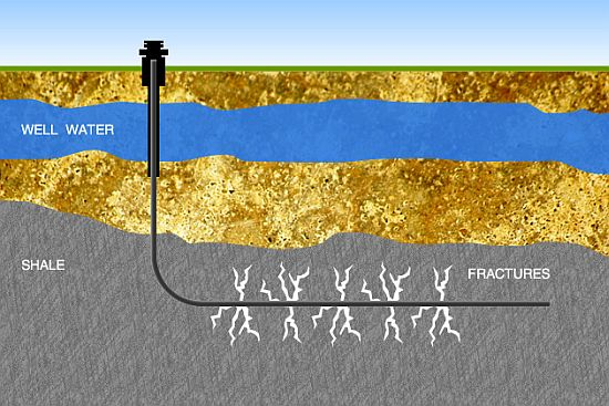 When was fracking first used?